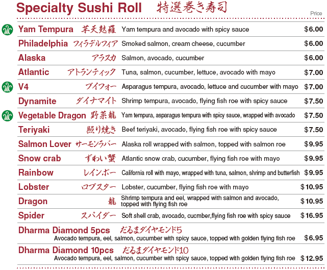 Specialty Sushi Roll